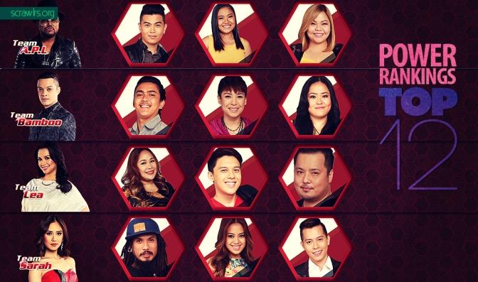 The Voice PH Season 2 — Top 12 Power Rankings