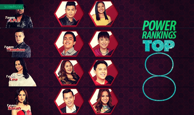 Top 8, Live Shows, The Voice of the Philippines, TVOP 2, Season 2, Power Ranking, Results Show