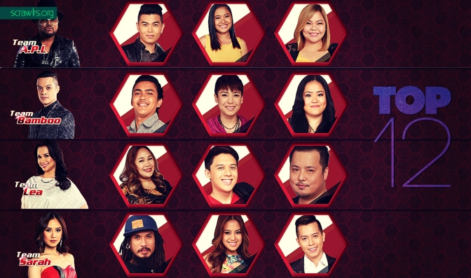The Voice PH Season 2 — Rank Your Top 12!