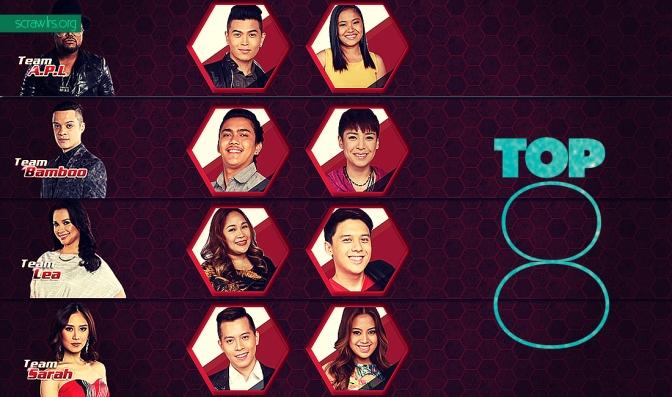 The Voice PH Season 2 — Rank Your Top 8!