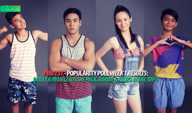 PBB 737 — Popularity Poll Week 1 Results: Bailey and Ryan Leading the Pack, Barbie and Kenzo in the Top 4