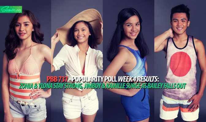 PBB 737 — Popularity Poll Week 4 Results: Zonia and Ylona Stay Strong, Jimboy and Kamille Surge As Bailey Falls Out
