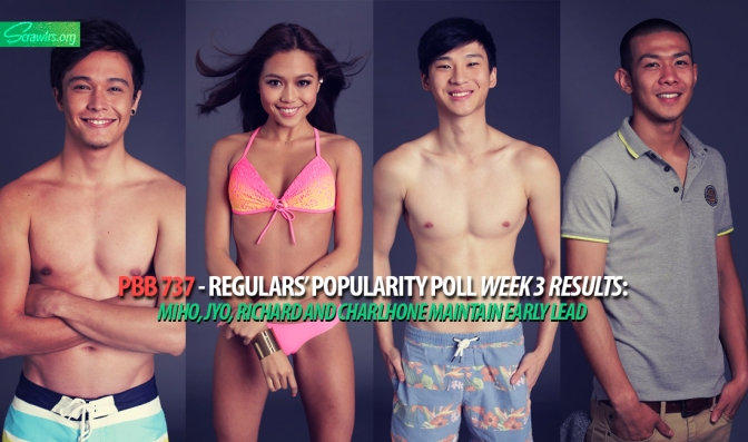 PBB 737 — Regulars' Popularity Poll Week 3 Results: Miho, Jyo, Richard and Charlhone Maintain Early Lead
