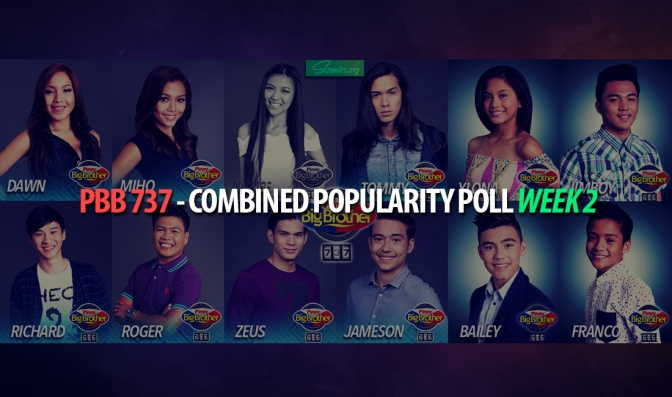 Pinoy Big Brother, PBB, PBB737, 737, Housemates, Popularity Poll, Regulars, Mikee Trixia Agustin, Richard Hwan, Richard Juan, Roger Lucero, Jessica Marasigan, Jyo Yokoyama, Miho Nishida, James Linao, Dawn Chang, Philip Lampart, Margo Katherine Midwinter, Charlhone Petro, Krizia Lusuegro, Tommy Esguerra, Zeus Collins, Jameson Blake, Ylona Garcia, Bailey May, Franco Rodriguez, Jimboy Martin, Popularity Poll, Remaining Housemates, Regular Housemates, Teens, Teen Housemates