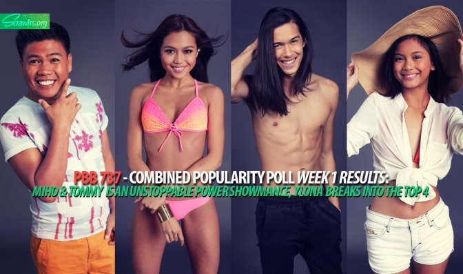 Pinoy Big Brother, PBB, PBB737, 737, Housemates, Popularity Poll, Regulars, Mikee Trixia Agustin, Richard Hwan, Richard Juan, Roger Lucero, Jessica Marasigan, Jyo Yokoyama, Miho Nishida, James Linao, Dawn Chang, Philip Lampart, Margo Katherine Midwinter, Charlhone Petro, Krizia Lusuegro, Jameson Blake, Tommy Esguerra, Zeus Collins, Ylona Garcia, Bailey May, Jimboy Martin, Franco Rodriguez, Popularity Poll, Poll Results, Top 4